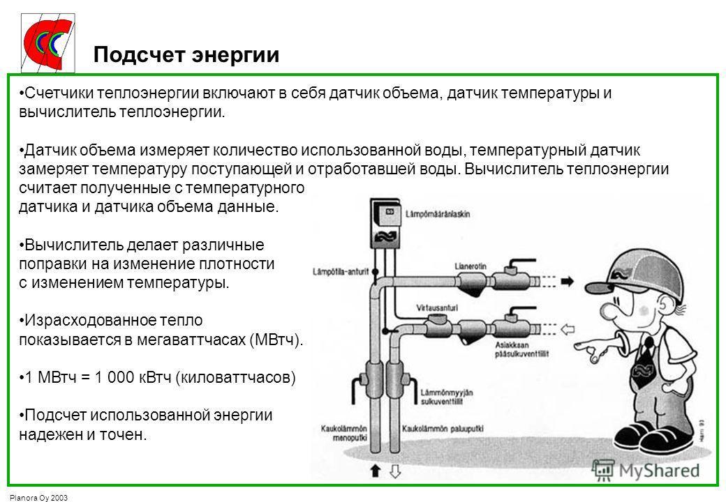 Planora Oy 2003 Подсчет энергии Счетчики теплоэнергии включают в себя датчик объема, датчик температуры и вычислитель теплоэнергии. Датчик объема измеряет количество использованной воды, температурный датчик замеряет температуру поступающей и отработ