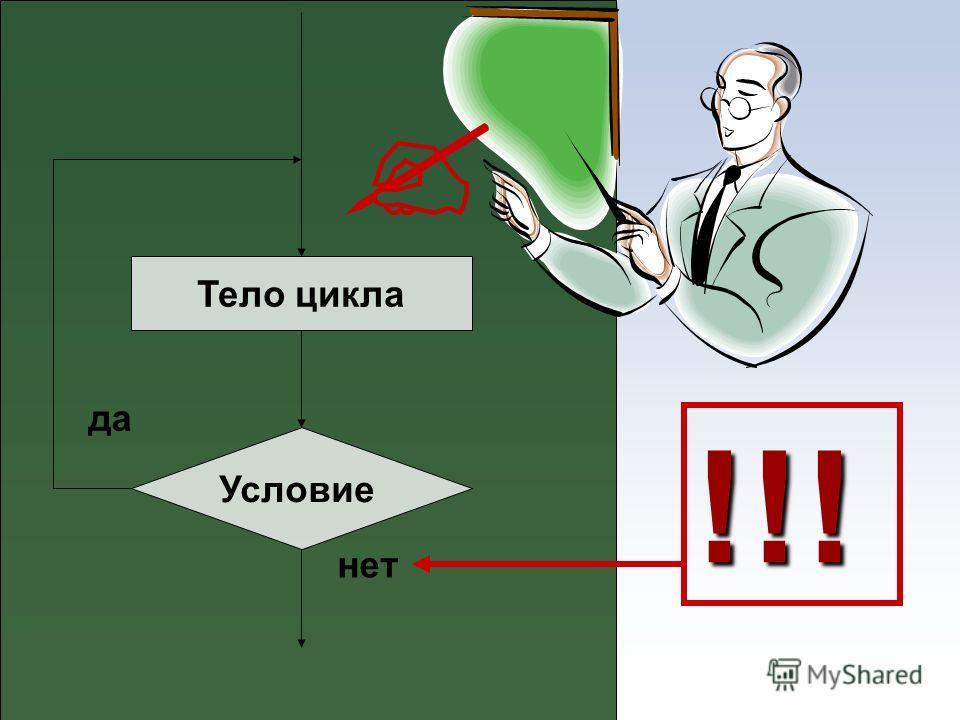 Условие Тело цикла да нет ! ! !! ! !! ! !! ! !