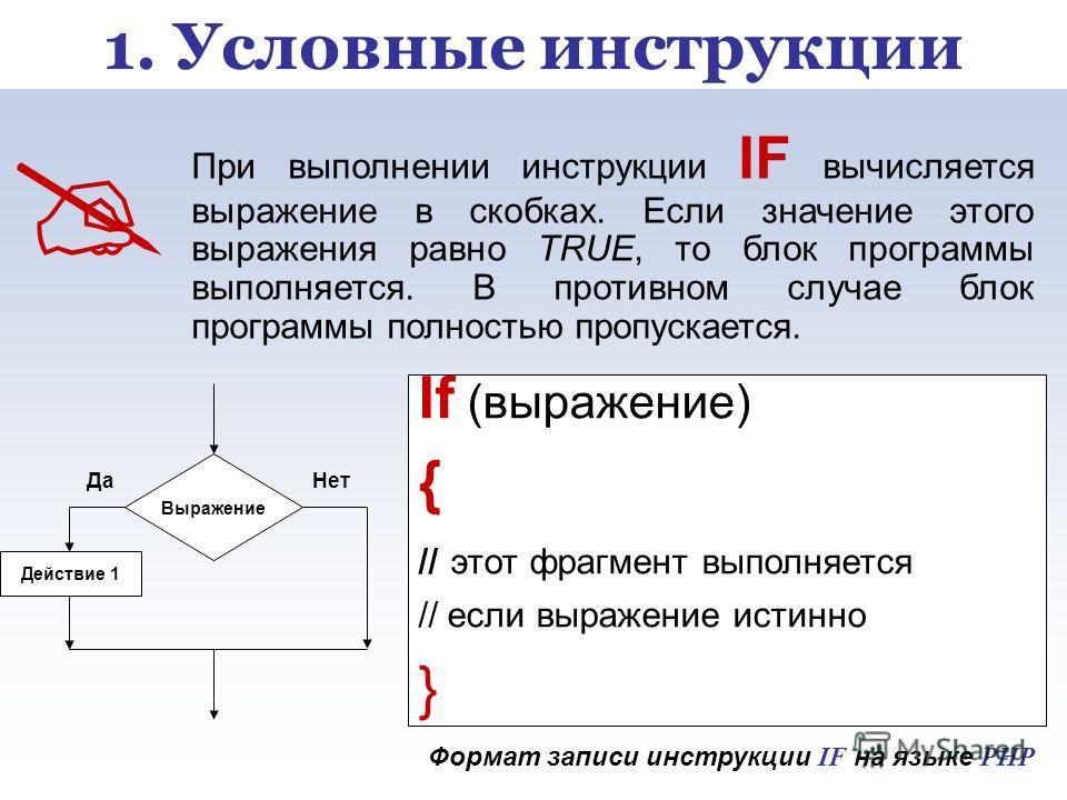 1. Условные инструкции Выражение Действие 1 ДаНет If (выражение) { // этот фрагмент выполняется // если выражение истинно } Формат записи инструкции IF на языке PHP При выполнении инструкции IF вычисляется выражение в скобках. Если значение этого выр
