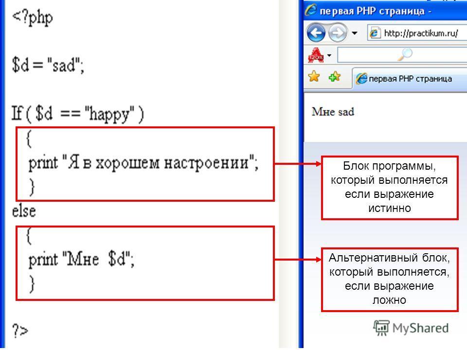 Блок программы, который выполняется если выражение истинно Альтернативный блок, который выполняется, если выражение ложно