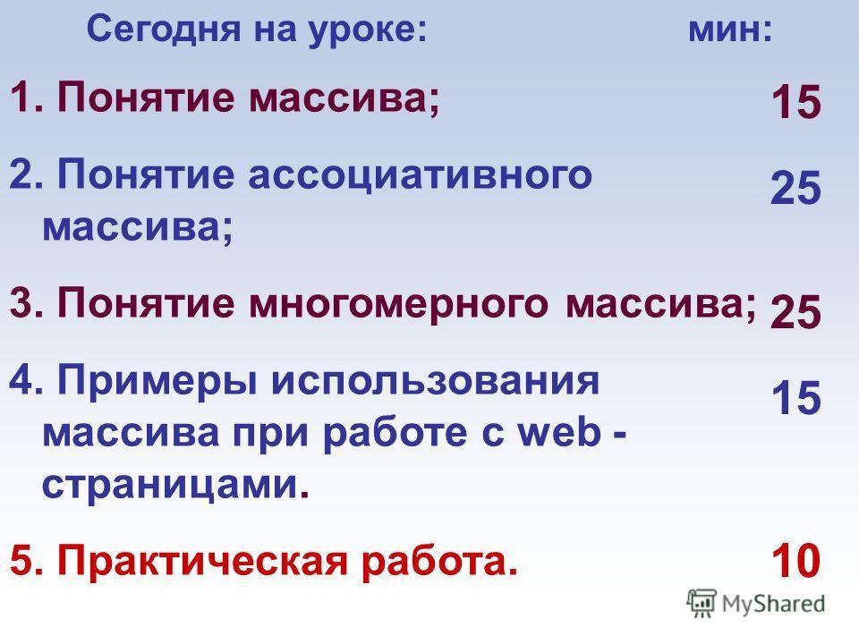 Сегодня на уроке: мин: 1. Понятие массива; 2. Понятие ассоциативного массива; 3. Понятие многомерного массива; 4. Примеры использования массива при работе с web - страницами. 5. Практическая работа. 15 25 15 10