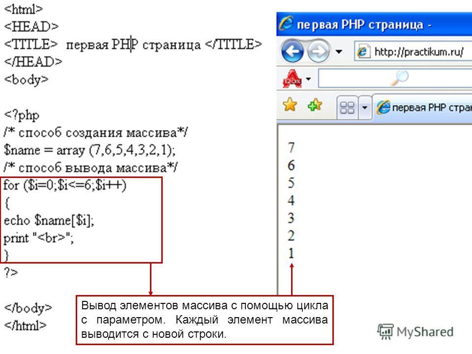 Вывод элементов массива с помощью цикла с параметром. Каждый элемент массива выводится с новой строки.