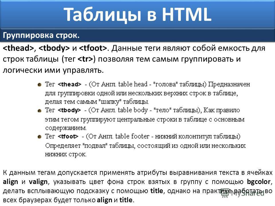 Таблицы в HTML Группировка строк., и. Данные теги являют собой емкость для строк таблицы (тег ) позволяя тем самым группировать и логически ими управлять. К данным тегам допускается применять атрибуты выравнивания текста в ячейках align и valign, ука