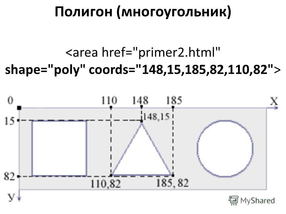 Полигон (многоугольник)