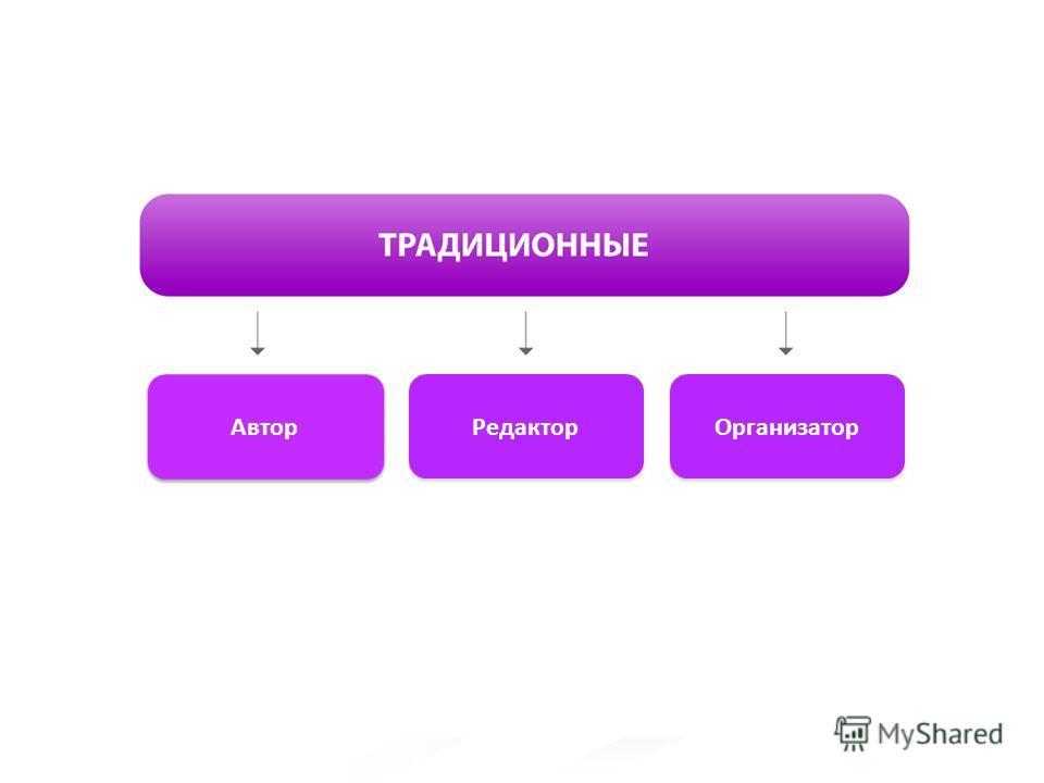 Автор Редактор Организатор