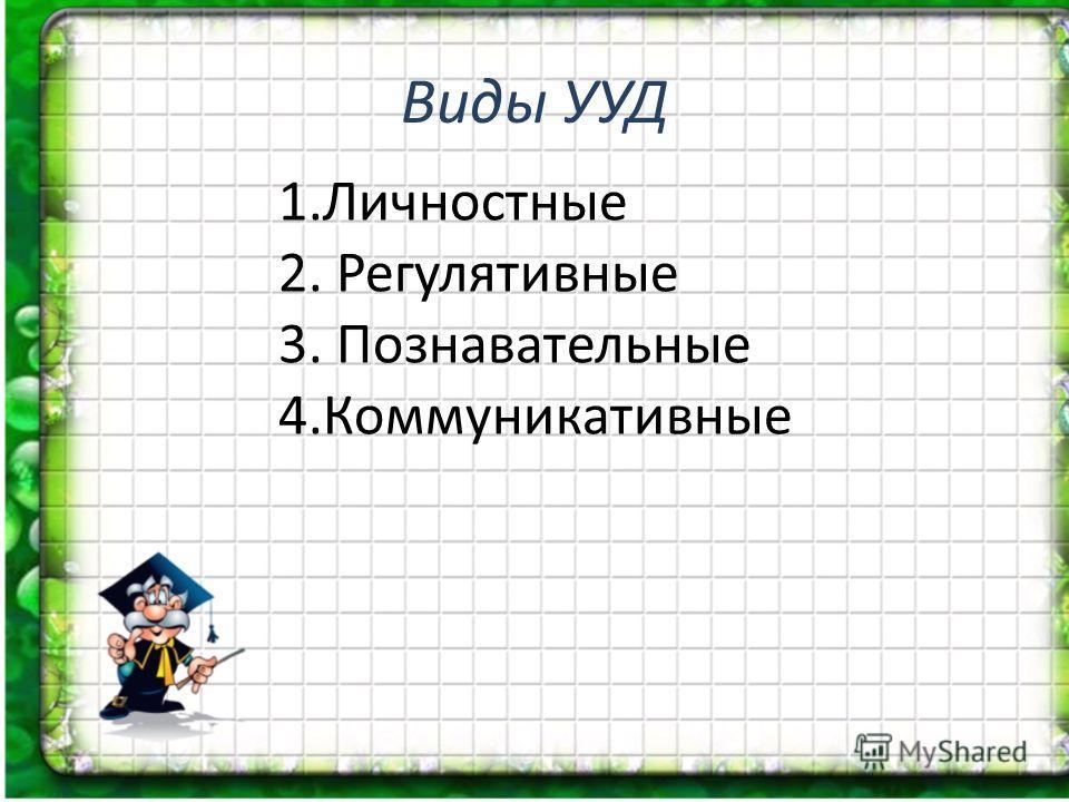 Виды УУД 1.Личностные 2. Регулятивные 3. Познавательные 4.Коммуникативные
