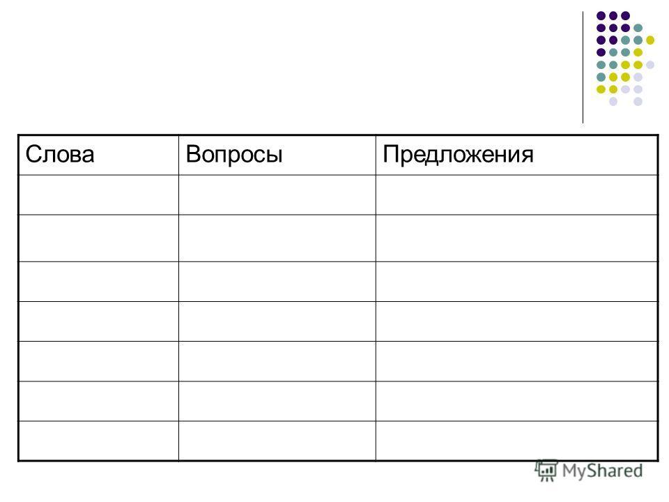 СловаВопросыПредложения
