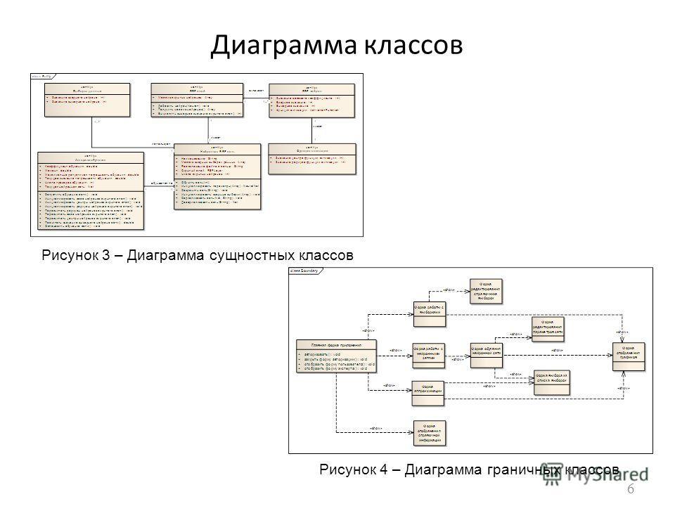 Диаграмма классов 6 Рисунок 3 – Диаграмма сущностных классов Рисунок 4 – Диаграмма граничных классов