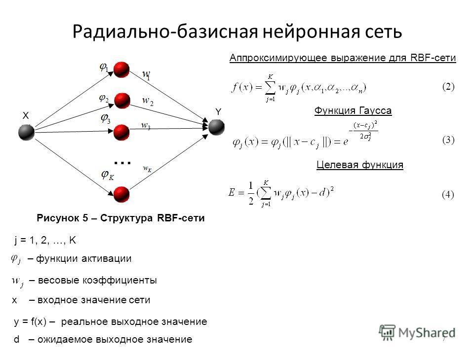 Радиально-базисная нейронная сеть Целевая функция Функция Гаусса x – входное значение сети d – ожидаемое выходное значение – весовые коэффициенты – функции активации 7 Рисунок 5 – Структура RBF-сети Аппроксимирующее выражение для RBF-сети (2) j = 1,