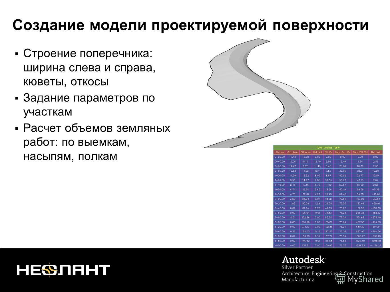 Создание модели проектируемой поверхности Строение поперечника: ширина слева и справа, кюветы, откосы Задание параметров по участкам Расчет объемов земляных работ: по выемкам, насыпям, полкам