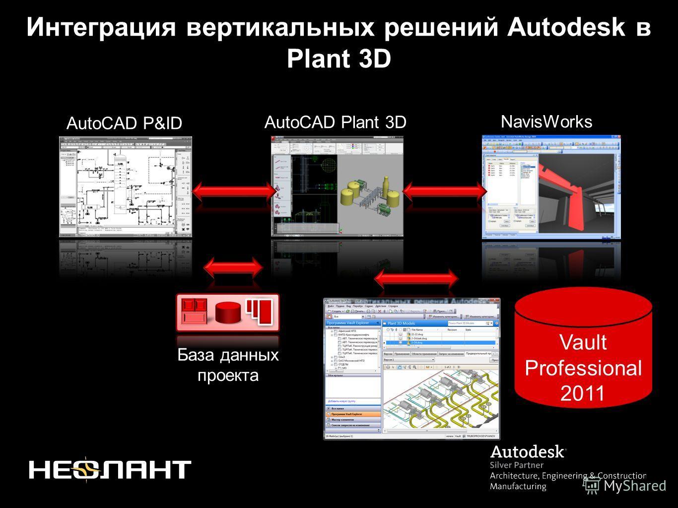 AutoCAD P&ID AutoCAD Plant 3D NavisWorks Интеграция вертикальных решений Autodesk в Plant 3D Vault Professional 2011