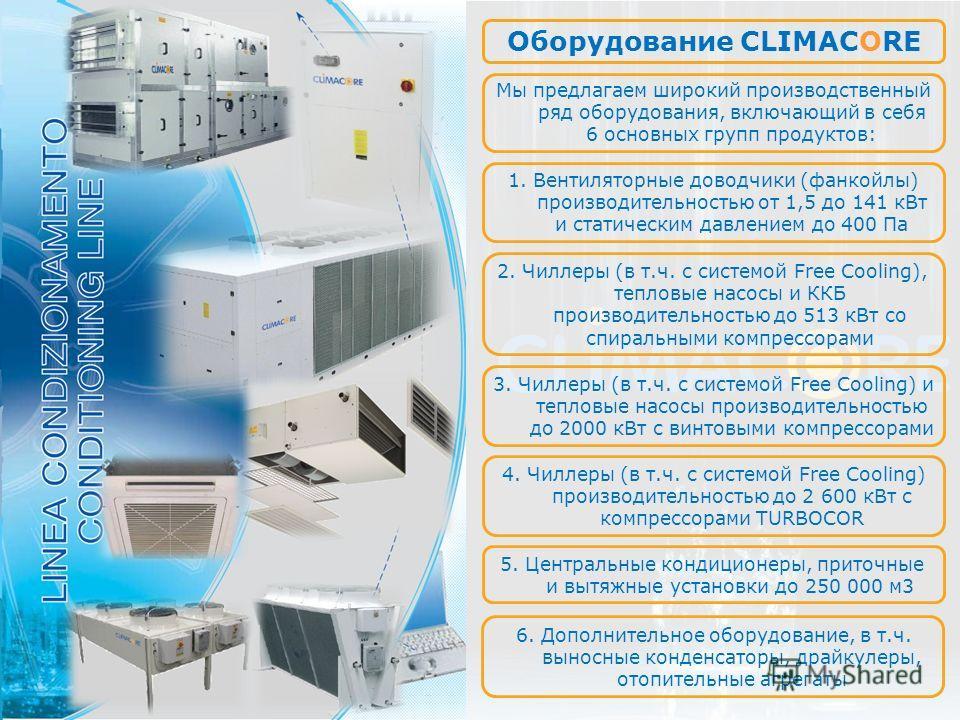 Оборудование CLIMACORE 1. Вентиляторные доводчики (фанкойлы) производительностью от 1,5 до 141 кВт и статическим давлением до 400 Па 6. Дополнительное оборудование, в т.ч. выносные конденсаторы, драйкулеры, отопительные агрегаты 2. Чиллеры (в т.ч. с