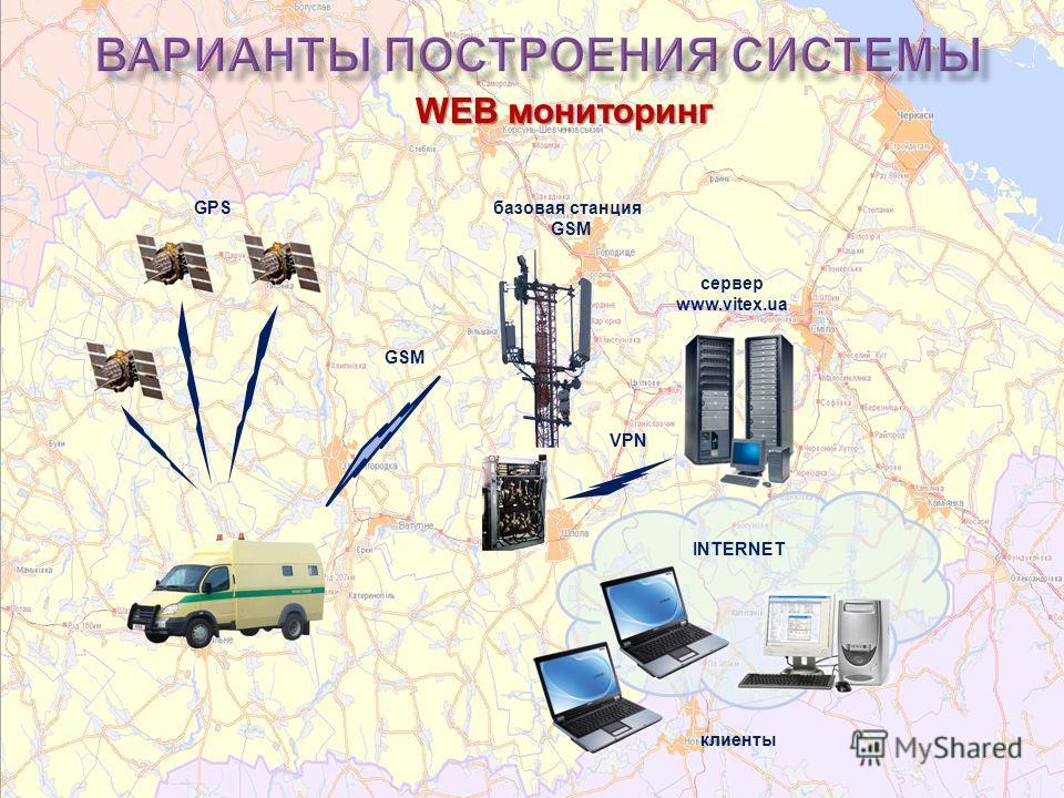 WEB мониторинг GSM GPS INTERNET VPN сервер www.vitex.ua клиенты базовая станция GSM