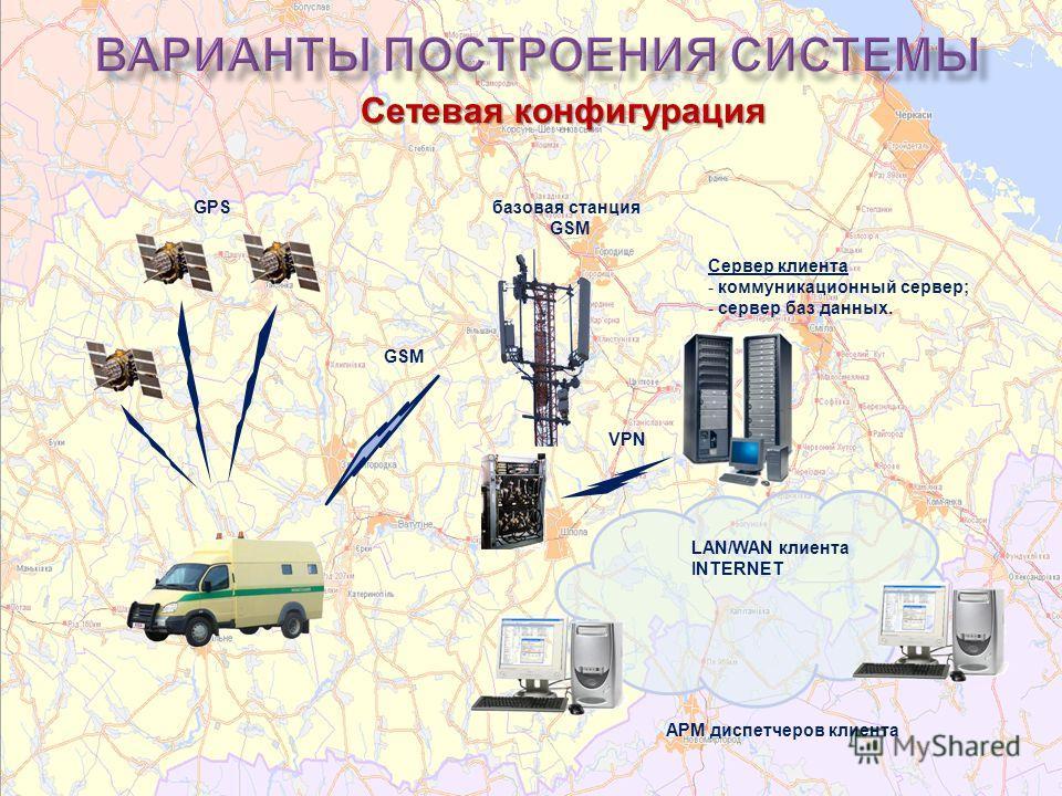 Сетевая конфигурация GSM GPS LAN/WAN клиента INTERNET VPN Сервер клиента - коммуникационный сервер; - сервер баз данных. АРМ диспетчеров клиента базовая станция GSM