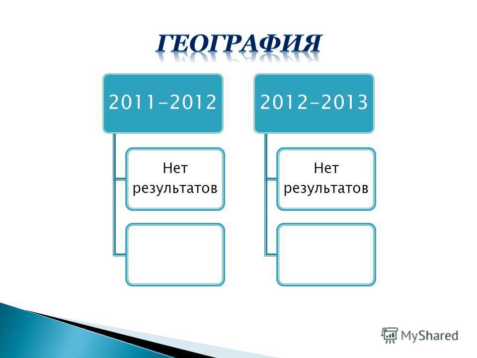 2011-2012 Нет результатов 2012-2013 Нет результатов