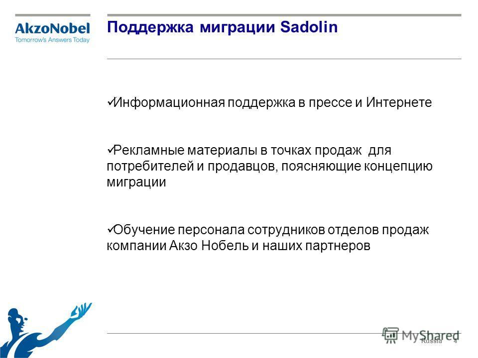 Поддержка миграции Sadolin Информационная поддержка в прессе и Интернете Рекламные материалы в точках продаж для потребителей и продавцов, поясняющие концепцию миграции Обучение персонала сотрудников отделов продаж компании Акзо Нобель и наших партне
