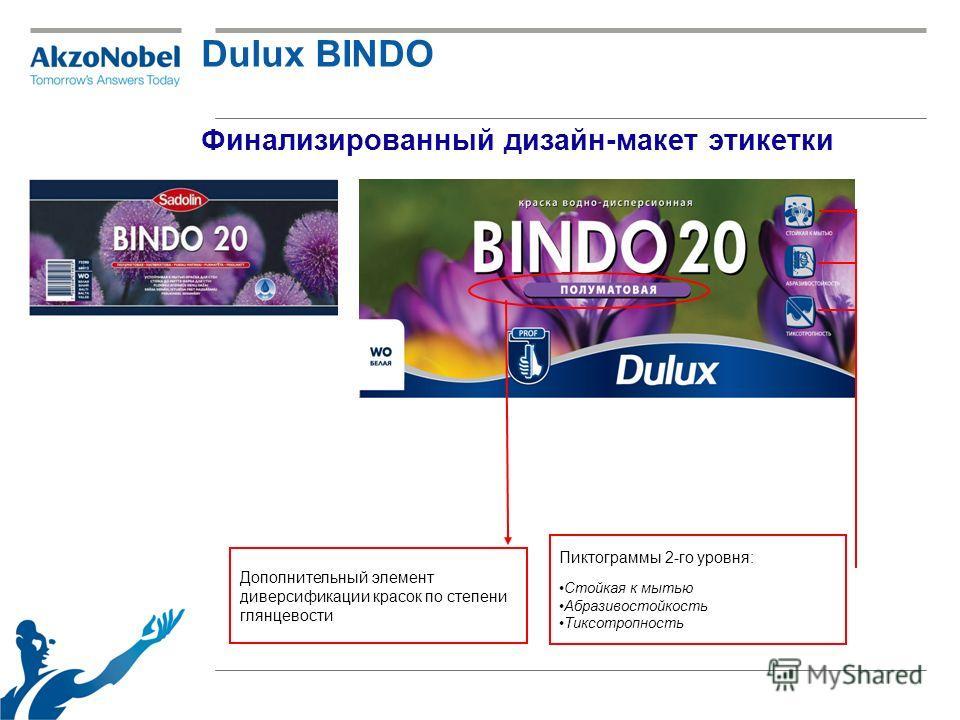 Финализированный дизайн-макет этикетки Dulux BINDO Пиктограммы 2-го уровня: Стойкая к мытью Абразивостойкость Тиксотропность Дополнительный элемент диверсификации красок по степени глянцевости