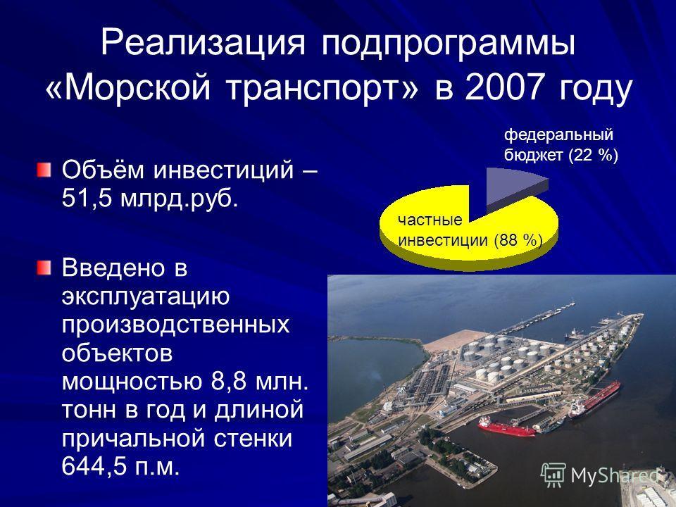 Реализация подпрограммы «Морской транспорт» в 2007 году Объём инвестиций – 51,5 млрд.руб. Введено в эксплуатацию производственных объектов мощностью 8,8 млн. тонн в год и длиной причальной стенки 644,5 п.м. частные инвестиции (88 %) федеральный бюдже