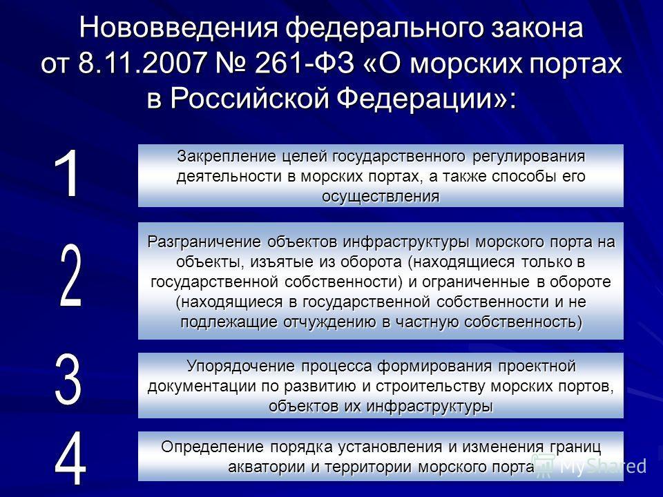 Закрепление целей государственного регулирования деятельности в морских портах, а также способы его осуществления Разграничение объектов инфраструктуры морского порта на объекты, изъятые из оборота (находящиеся только в государственной собственности)