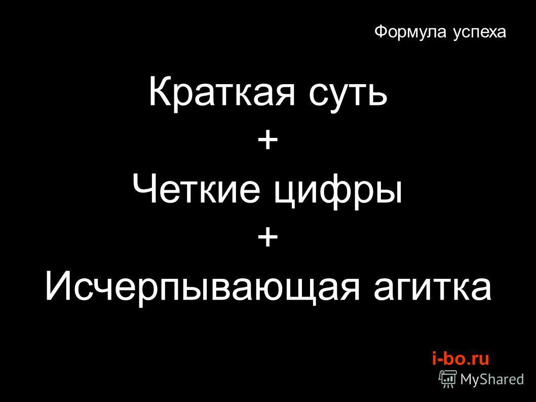 i-bo.ru Формула успеха Краткая суть + Четкие цифры + Исчерпывающая агитка