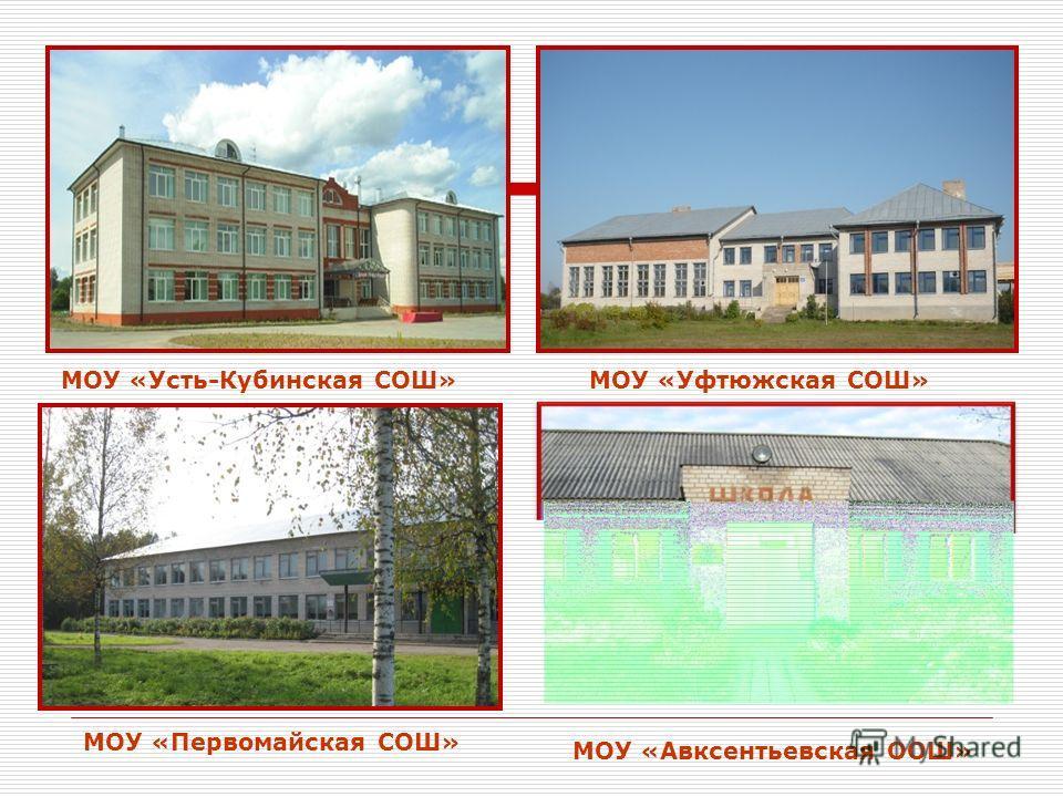Структура педагогических кадров общеобразовательных учреждений Усть-Кубинского муниципального района в 2010 – 2011 учебном году Учителя 55,2% 44,8%