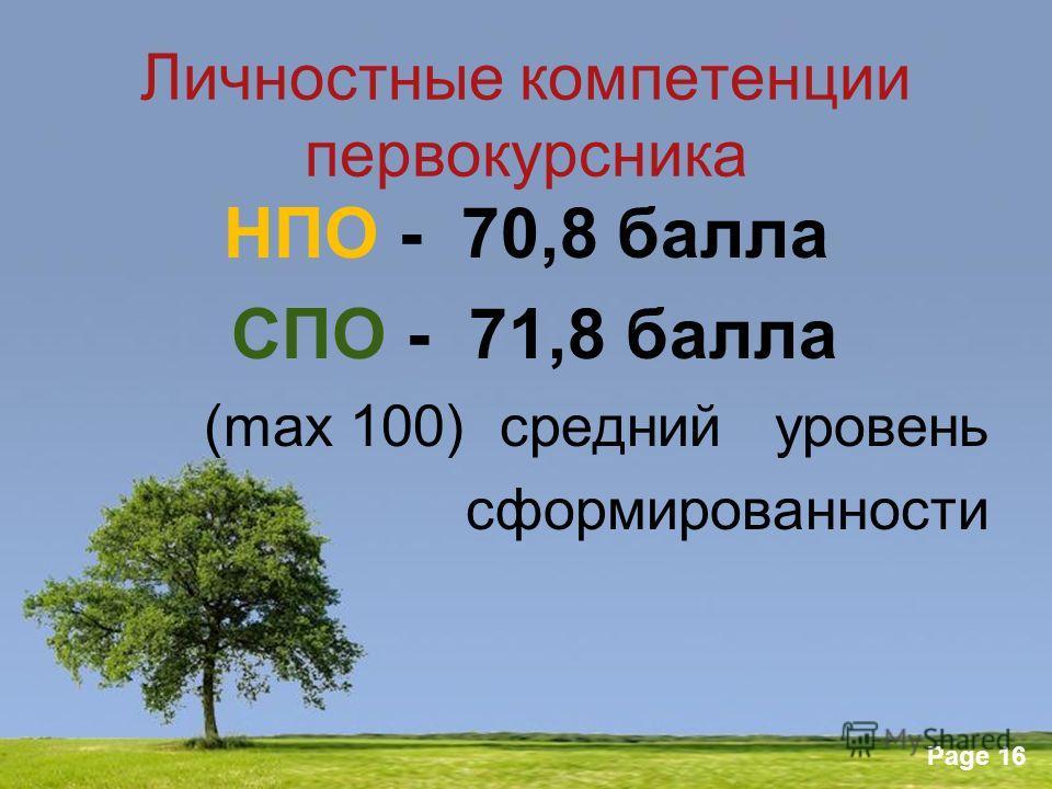 Powerpoint Templates Page 16 Личностные компетенции первокурсника НПО - 70,8 балла СПО - 71,8 балла (max 100) средний уровень сформированности