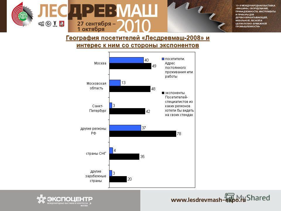 География посетителей «Лесдревмаш-2008» и интерес к ним со стороны экспонентов