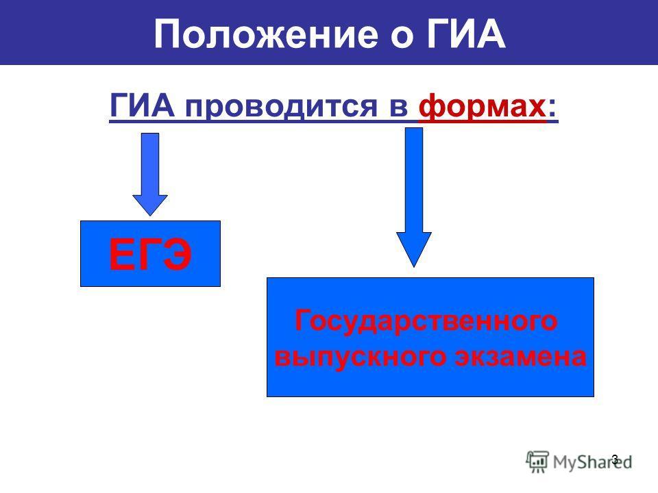 3 Положение о ГИА ГИА проводится в формах: ЕГЭ Государственного выпускного экзамена