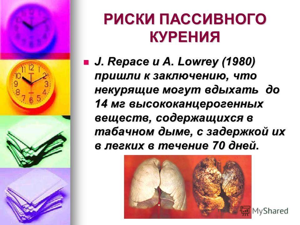РИСКИ ПАССИВНОГО КУРЕНИЯ J. Repace и A. Lowrey (1980) пришли к заключению, что некурящие могут вдыхать до 14 мг высококанцерогенных веществ, содержащихся в табачном дыме, с задержкой их в легких в течение 70 дней. J. Repace и A. Lowrey (1980) пришли