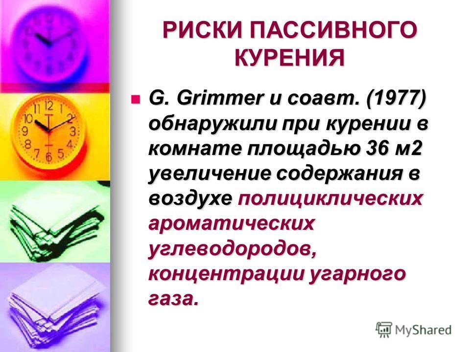 РИСКИ ПАССИВНОГО КУРЕНИЯ G. Grimmer и соавт. (1977) обнаружили при курении в комнате площадью 36 м2 увеличение содержания в воздухе полициклических ароматических углеводородов, концентрации угарного газа. G. Grimmer и соавт. (1977) обнаружили при кур