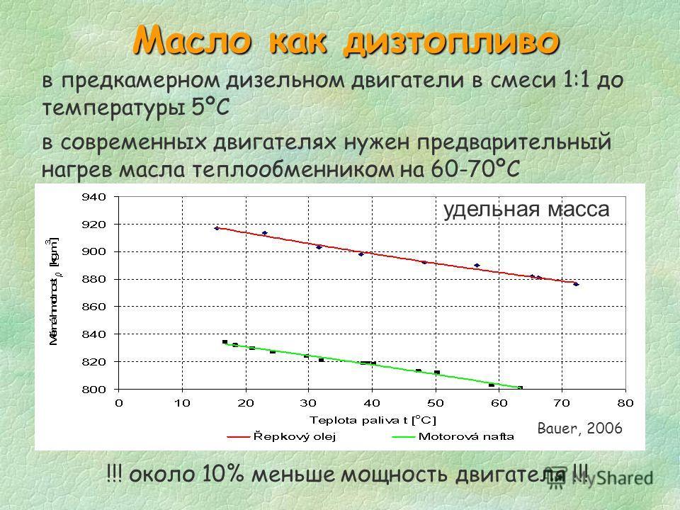 Масло как дизтопливо в предкамерном дизельном двигатели в смеси 1:1 до температуры 5ºС в современных двигателях нужен предварительный нагрев масла теплообменником на 60-70ºС Bauer, 2006 удельная масса !!! около 10% меньше мощность двигателя !!!