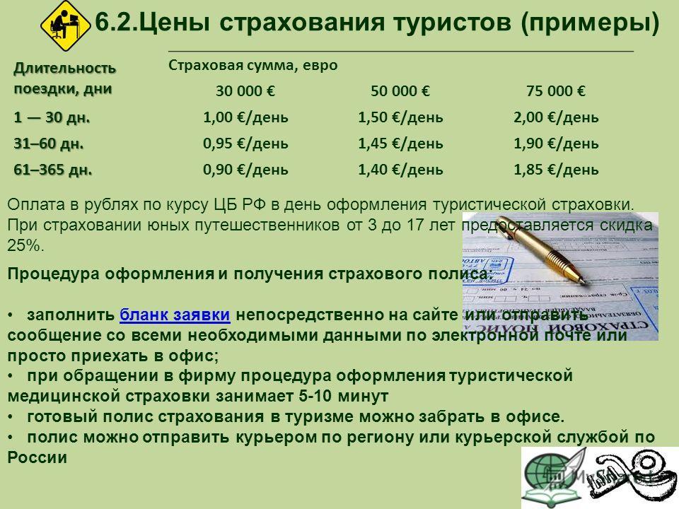 6.2.Цены страхования туристов (примеры) Длительность поездки, дни Страховая сумма, евро 30 000 50 000 75 000 1 30 дн. 1,00 /день1,50 /день2,00 /день 31–60 дн. 0,95 /день1,45 /день1,90 /день 61–365 дн. 0,90 /день1,40 /день1,85 /день Оплата в рублях по