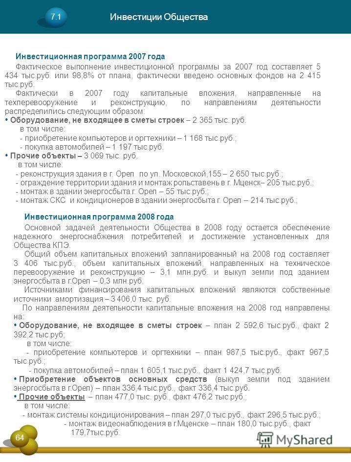 7.1 64 Инвестиционная программа 2007 года Фактическое выполнение инвестиционной программы за 2007 год составляет 5 434 тыс.руб. или 98,8% от плана, фактически введено основных фондов на 2 415 тыс.руб. Фактически в 2007 году капитальные вложения, напр