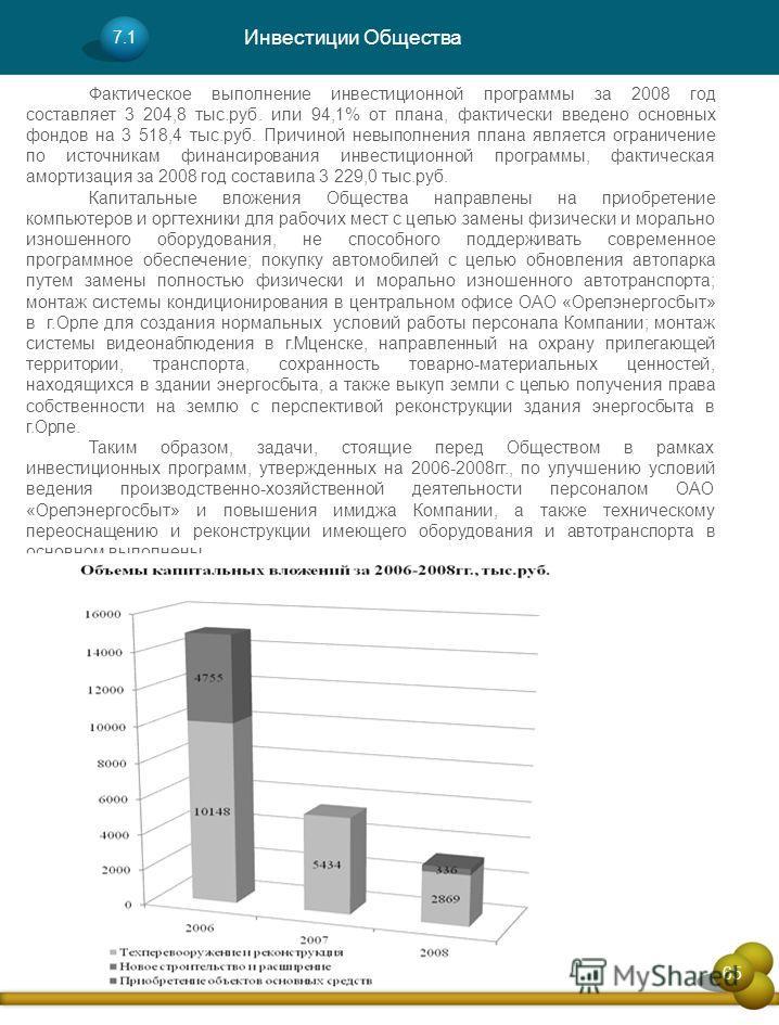 7.1 73 Фактическое выполнение инвестиционной программы за 2008 год составляет 3 204,8 тыс.руб. или 94,1% от плана, фактически введено основных фондов на 3 518,4 тыс.руб. Причиной невыполнения плана является ограничение по источникам финансирования ин