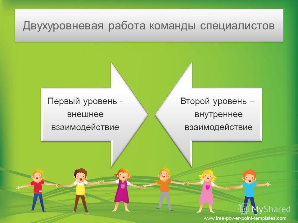 Двухуровневая работа команды специалистов Первый уровень - внешнее взаимодействие Второй уровень – внутреннее взаимодействие