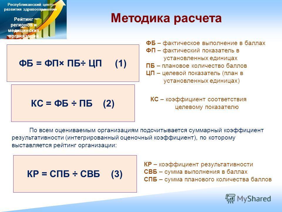 Методика расчета КС – коэффициент соответствия целевому показателю ФБ = ФП× ПБ÷ ЦП (1) ФБ – фактическое выполнение в баллах ФП – фактический показатель в установленных единицах ПБ – плановое количество баллов ЦП – целевой показатель (план в установле