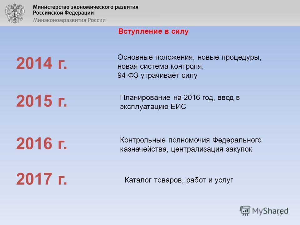 27 Вступление в силу 2014 г. Основные положения, новые процедуры, новая система контроля, 94-ФЗ утрачивает силу 2015 г. 2016 г. 2017 г. Планирование на 2016 год, ввод в эксплуатацию ЕИС Контрольные полномочия Федерального казначейства, централизация