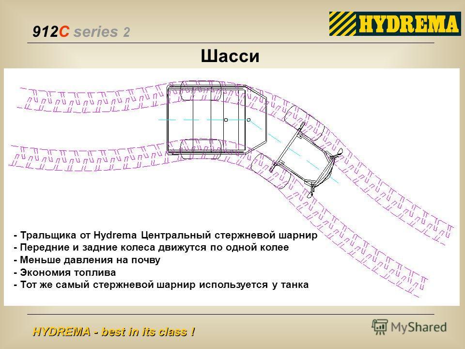 912C series 2 HYDREMA - best in its class ! - Тральщика от Hydrema Центральный стержневой шарнир - Передние и задние колеса движутся по одной колее - Меньше давления на почву - Экономия топлива - Тот же самый стержневой шарнир используется у танка Ша
