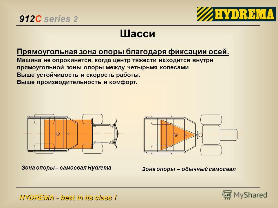 912C series 2 HYDREMA - best in its class ! Шасси Прямоугольная зона опоры благодаря фиксации осей. Машина не опрокинется, когда центр тяжести находится внутри прямоугольной зоны опоры между четырьмя колесами Выше устойчивость и скорость работы. Выше