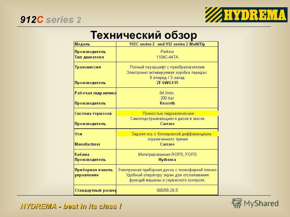 912C series 2 HYDREMA - best in its class ! Технический обзор