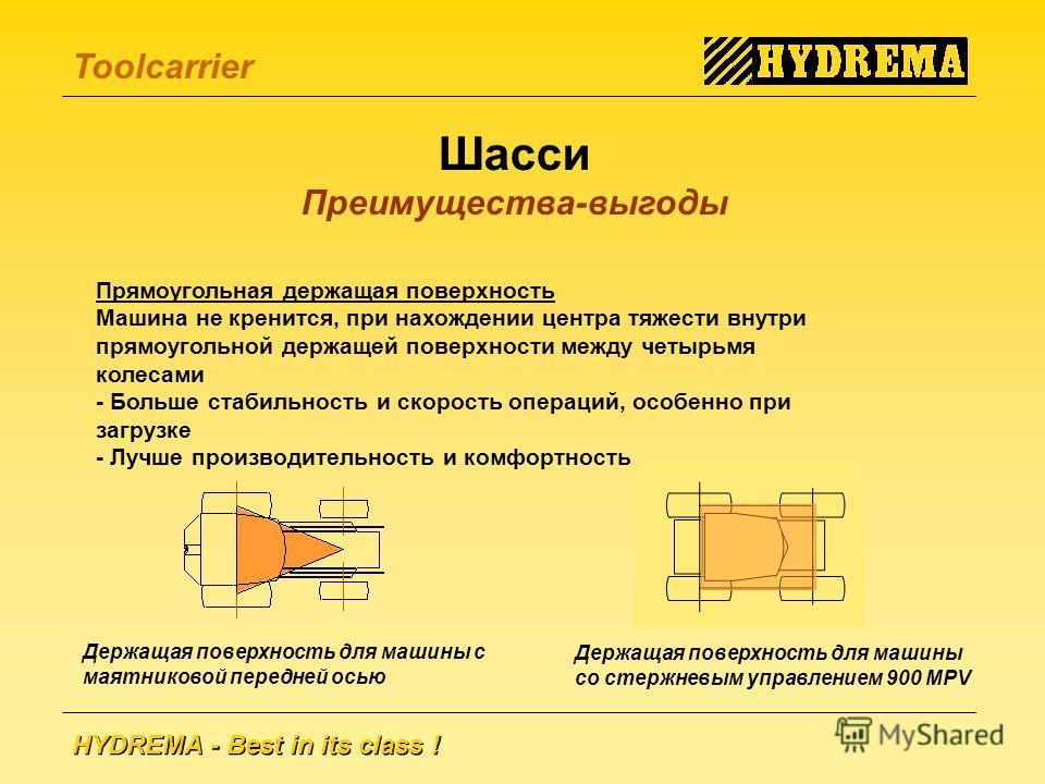HYDREMA - Best in its class ! Toolcarrier Шасси Преимущества-выгоды Прямоугольная держащая поверхность Машина не кренится, при нахождении центра тяжести внутри прямоугольной держащей поверхности между четырьмя колесами - Больше стабильность и скорост