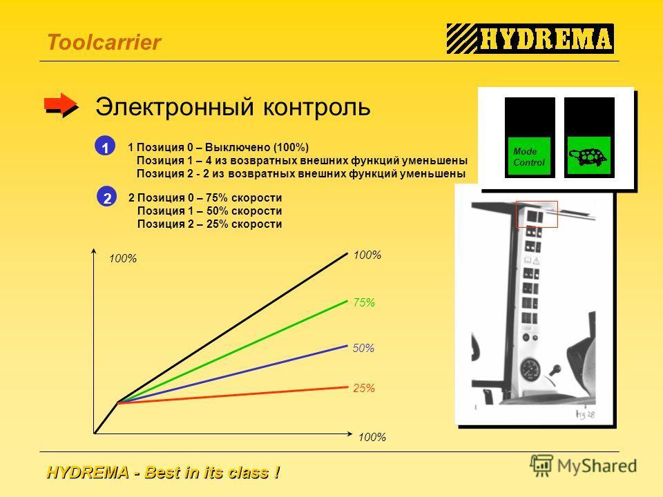 HYDREMA - Best in its class ! Toolcarrier Электронный контроль 100% 75% 50% 25% Mode Control 1 Позиция 0 – Выключено (100%) Позиция 1 – 4 из возвратных внешних функций уменьшены Позиция 2 - 2 из возвратных внешних функций уменьшены 2 Позиция 0 – 75%
