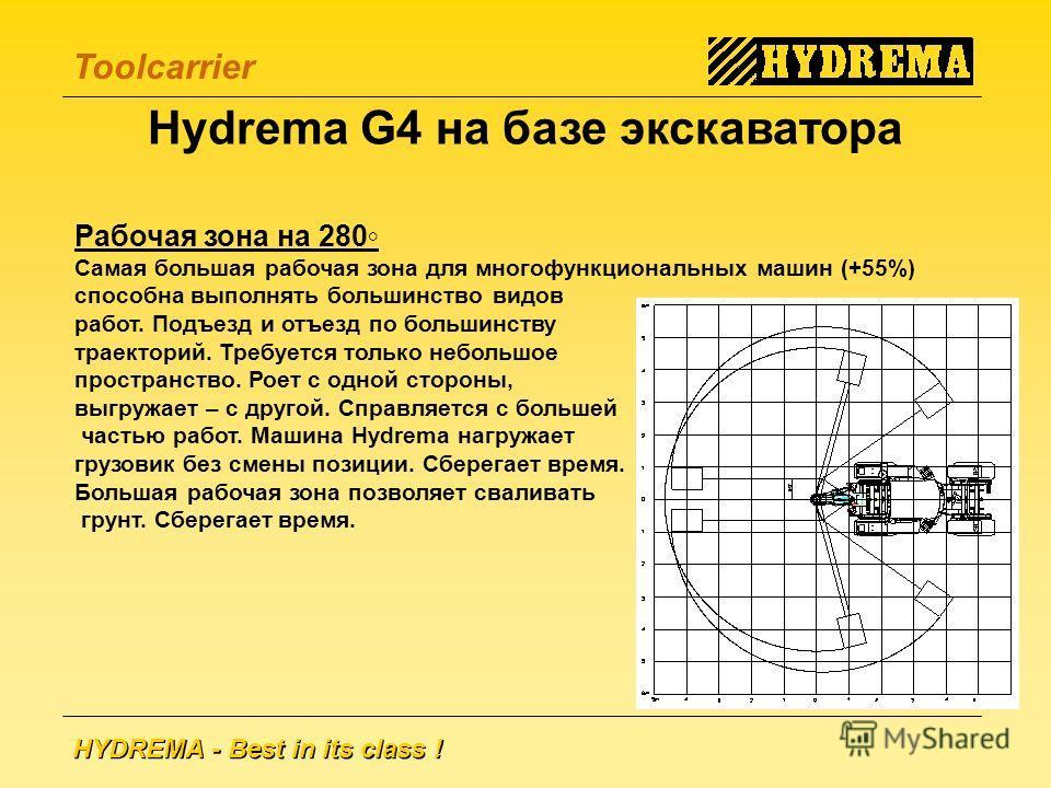 HYDREMA - Best in its class ! Toolcarrier Hydrema G4 на базе экскаватора Рабочая зона на 280 Самая большая рабочая зона для многофункциональных машин (+55%) способна выполнять большинство видов работ. Подъезд и отъезд по большинству траекторий. Требу