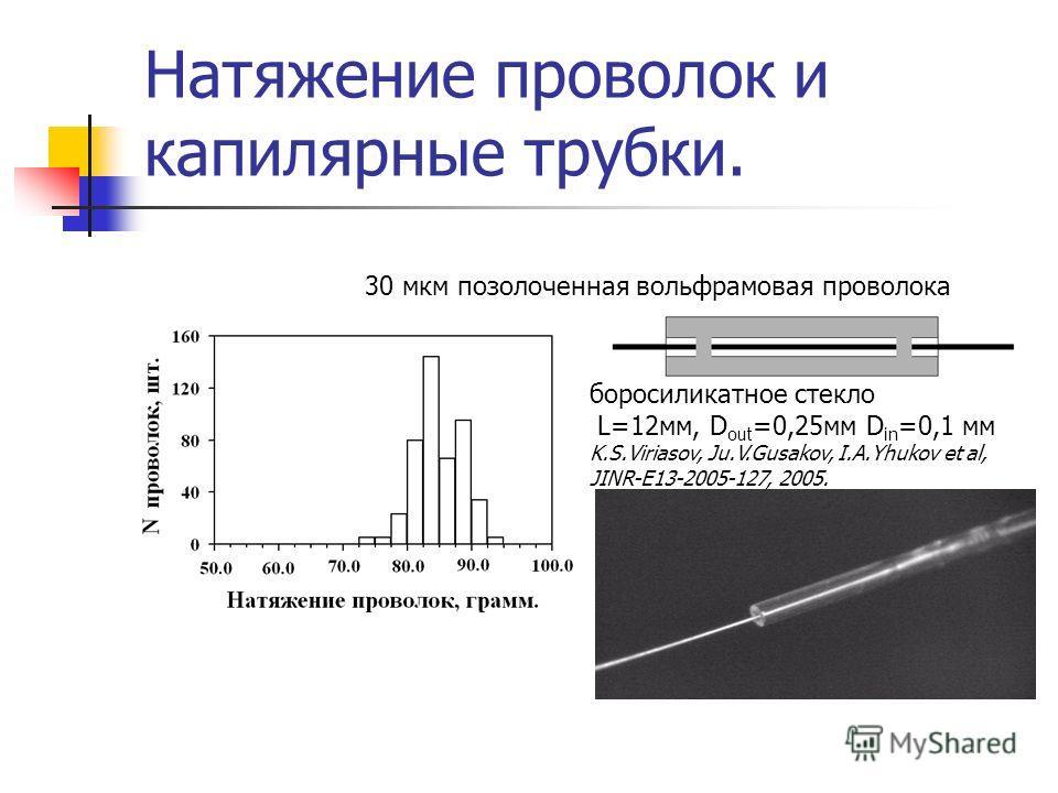 Натяжение проволок и капилярные трубки. 30 мкм позолоченная вольфрамовая проволока боросиликатное стекло L=12мм, D out =0,25мм D in =0,1 мм K.S.Viriasov, Ju.V.Gusakov, I.A.Yhukov et al, JINR-E13-2005-127, 2005.