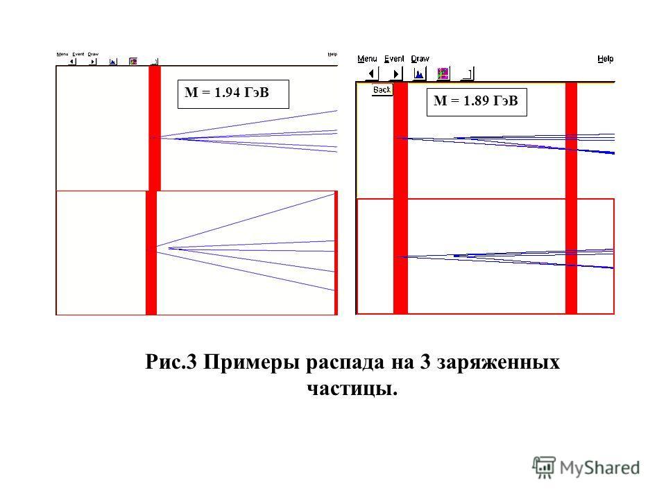 М = 1.94 ГэВ М = 1.89 ГэВ Рис.3 Примеры распада на 3 заряженных частицы.
