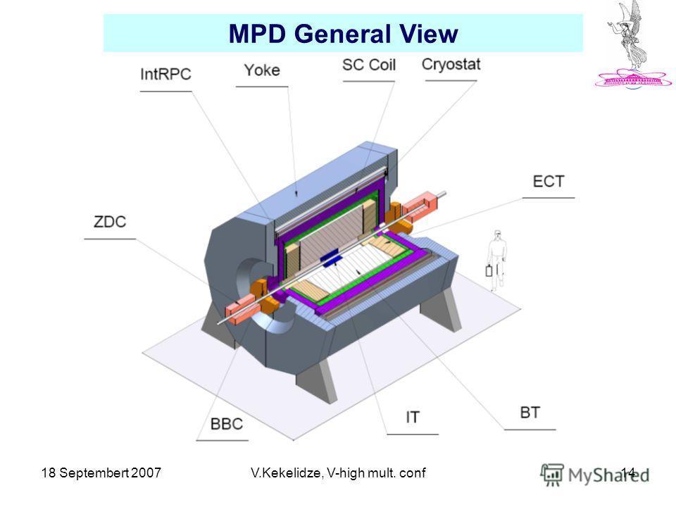18 Septembert 2007V.Kekelidze, V-high mult. conf14 MPD General View
