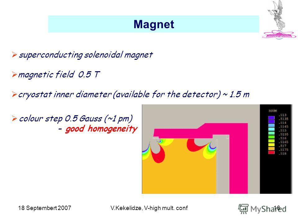 18 Septembert 2007V.Kekelidze, V-high mult. conf16 Magnet superconducting solenoidal magnet magnetic field 0.5 T cryostat inner diameter (available for the detector) ~ 1.5 m colour step 0.5 Gauss (~1 pm) - good homogeneity