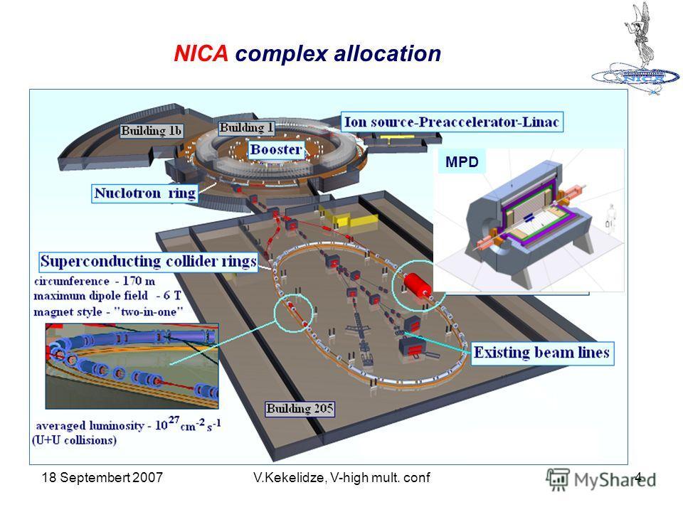 18 Septembert 2007V.Kekelidze, V-high mult. conf4 NICA complex allocation MPD