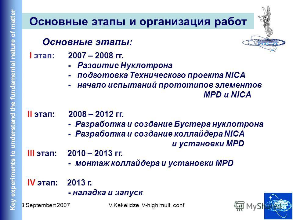 18 Septembert 2007V.Kekelidze, V-high mult. conf44 I этап: 2007 – 2008 гг. - Развитие Нуклотрона - подготовка Технического проекта NICA - начало испытаний прoтотипов элементов MPD и NICA II этап: 2008 – 2012 гг. - Разработка и создание Бустера нуклот