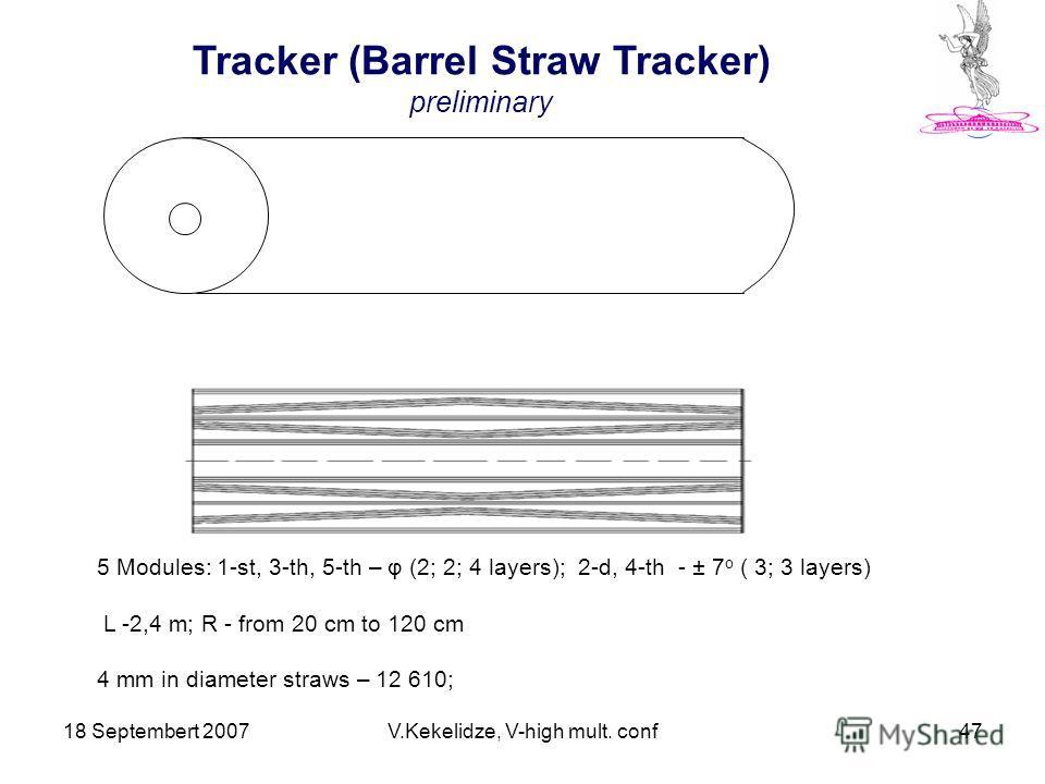 18 Septembert 2007V.Kekelidze, V-high mult. conf47 5 Modules: 1-st, 3-th, 5-th – φ (2; 2; 4 layers); 2-d, 4-th - ± 7 o ( 3; 3 layers) L -2,4 m; R - from 20 cm to 120 cm 4 mm in diameter straws – 12 610; Tracker (Barrel Straw Tracker) preliminary